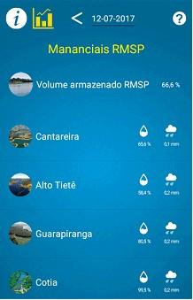app-sabesp